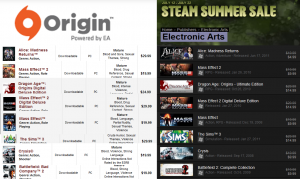 Steam Sale vs. Origin Sale
